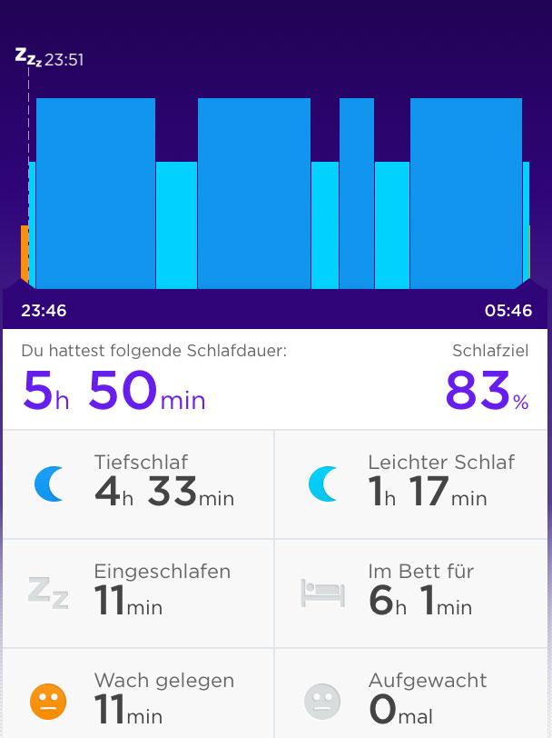 schlafe zu lange